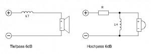 induktive Filter